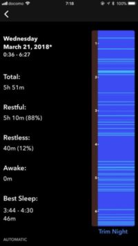 Sleep++ 履歴